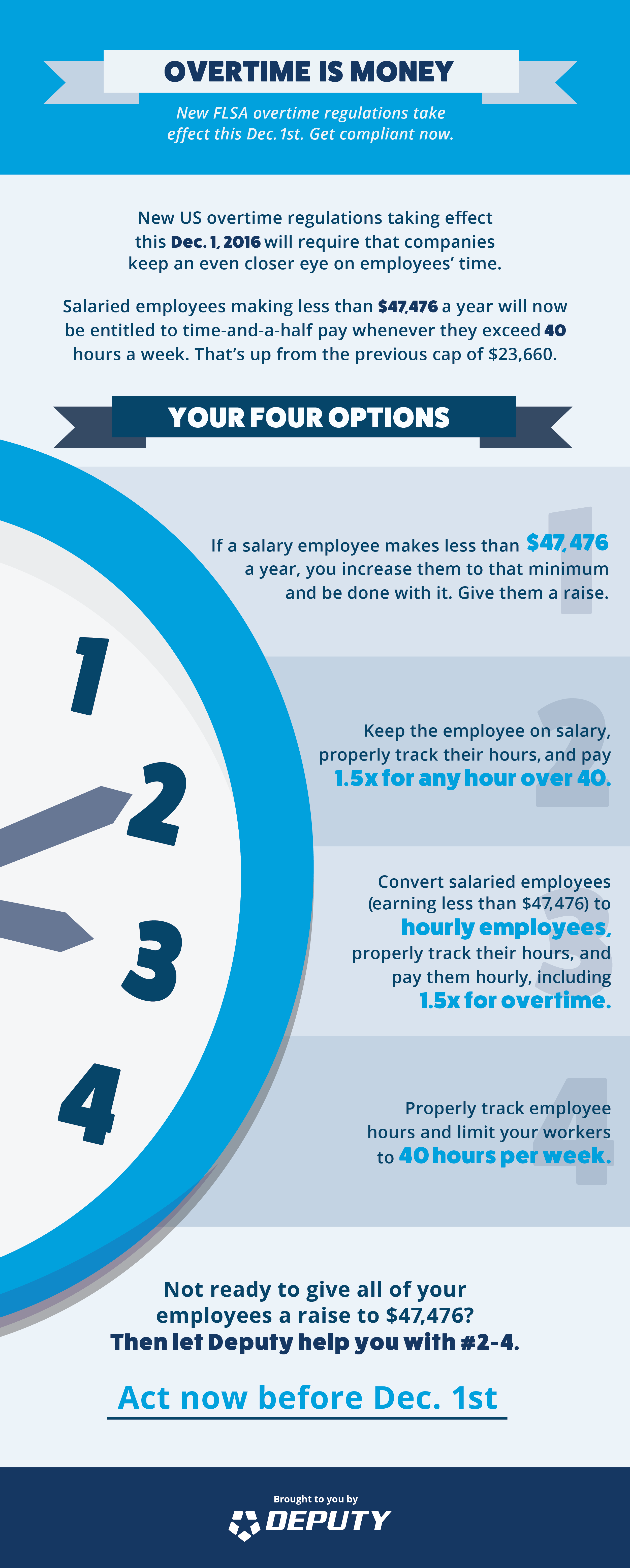 Deputy_Overtime_Pay_infographic_no_link-05