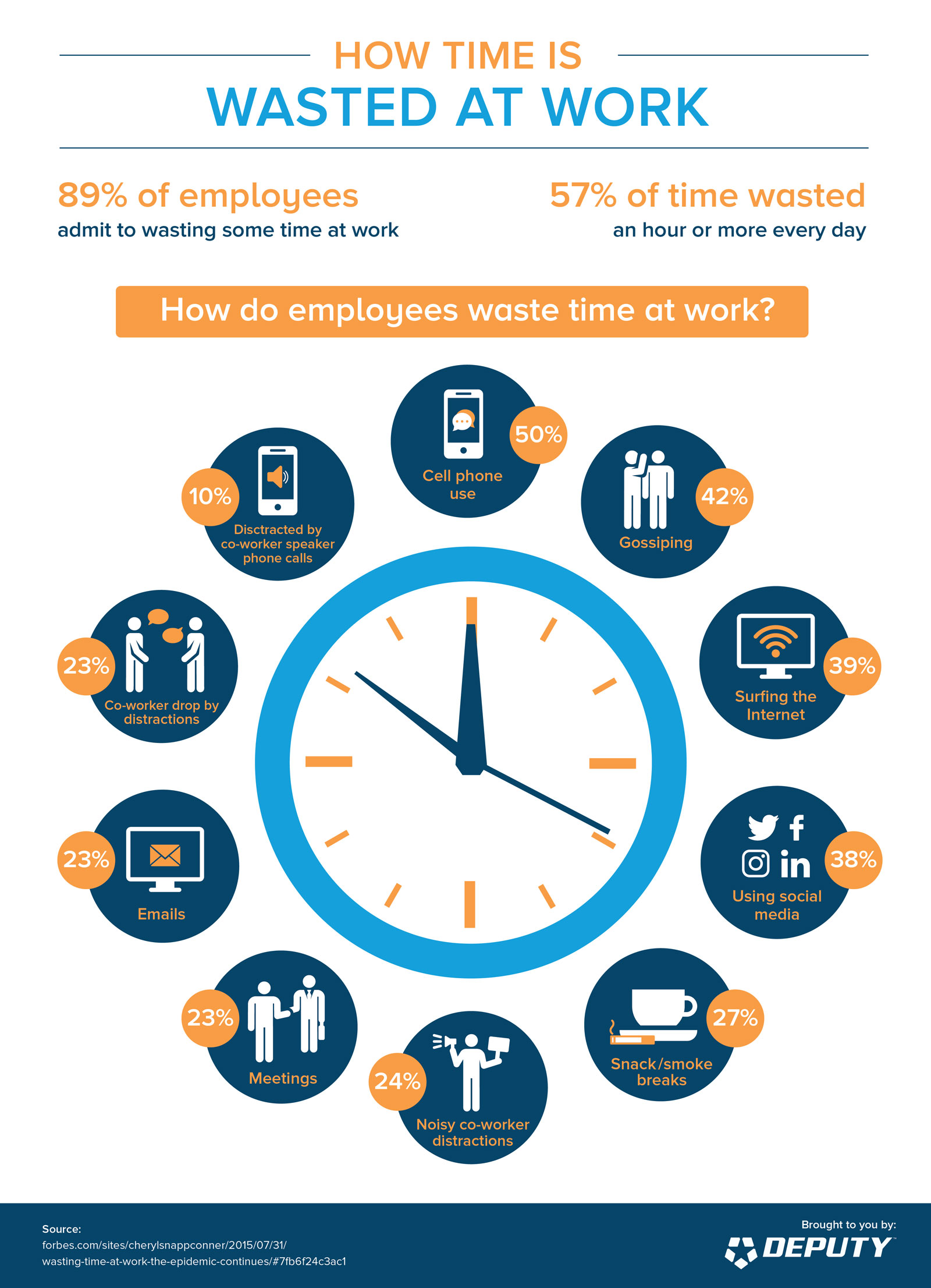Top-10-Reasons-Restaurant-Owners-Should-Use-Employee-Scheduling-Software-infographics-02
