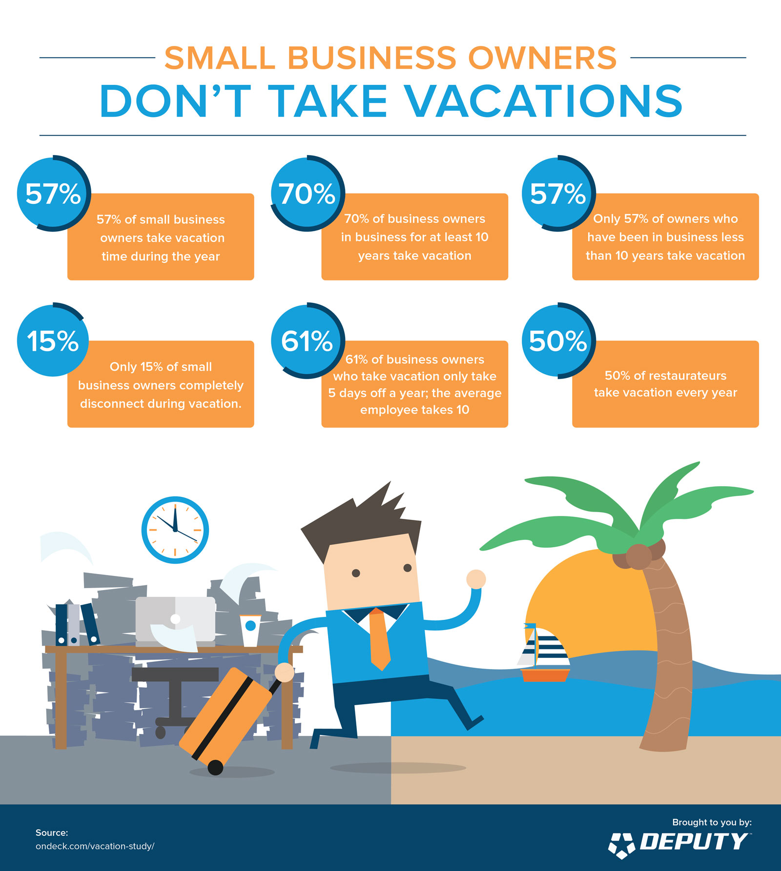 Top-10-Reasons-Restaurant-Owners-Should-Use-Employee-Scheduling-Software-infographics-03